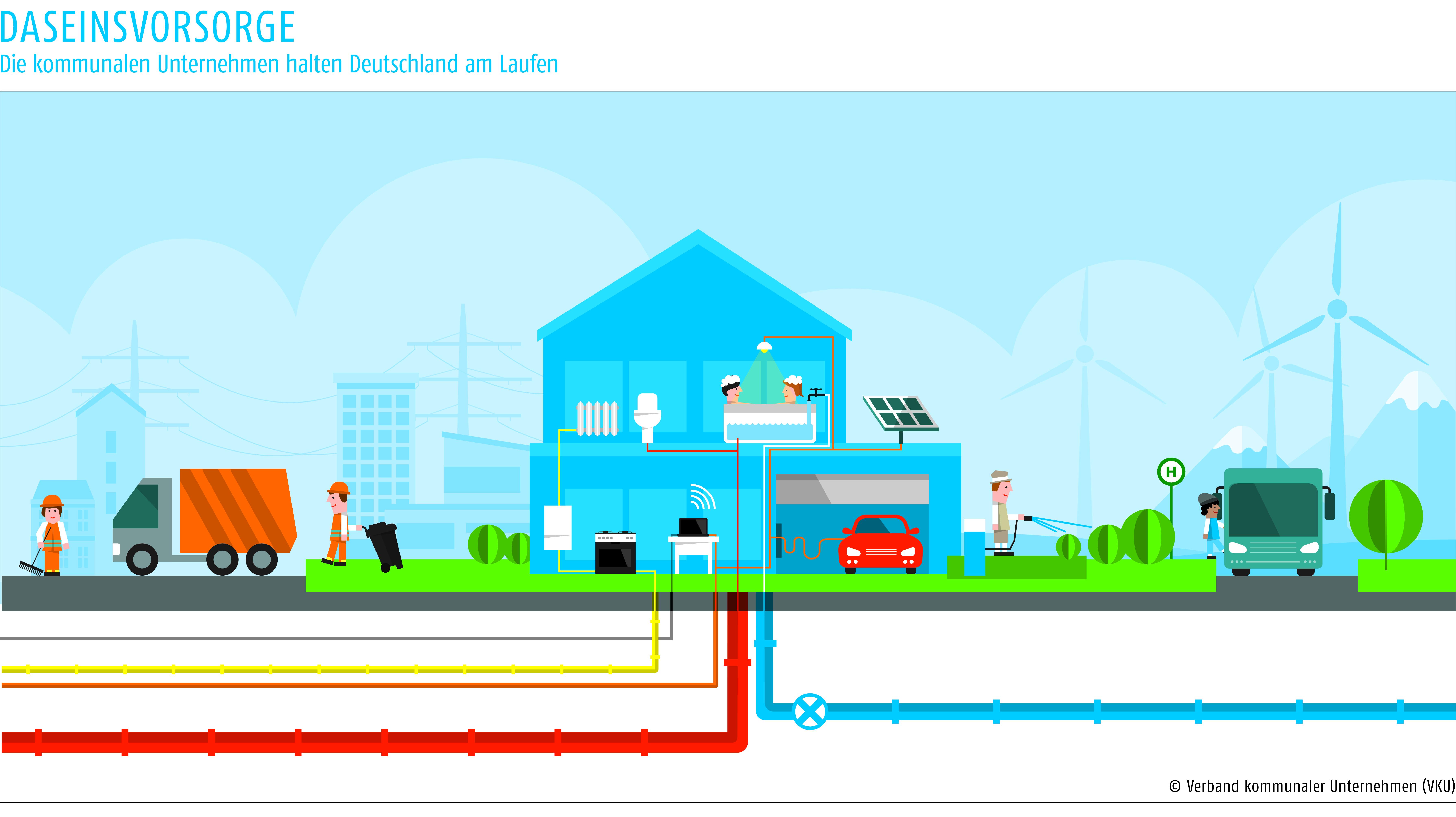 Daseinsvorsorge – kommunale Unternehmen halten Deutschland am Laufen